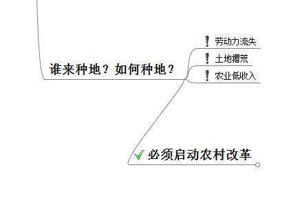 预见未来:2016农村资产保卫战之透视农村改革逻辑全景(上)