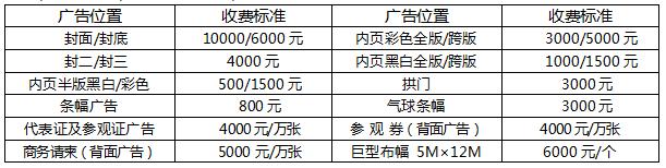 2020第十八届华东地区肥料(农资)产品交易暨信息交流会